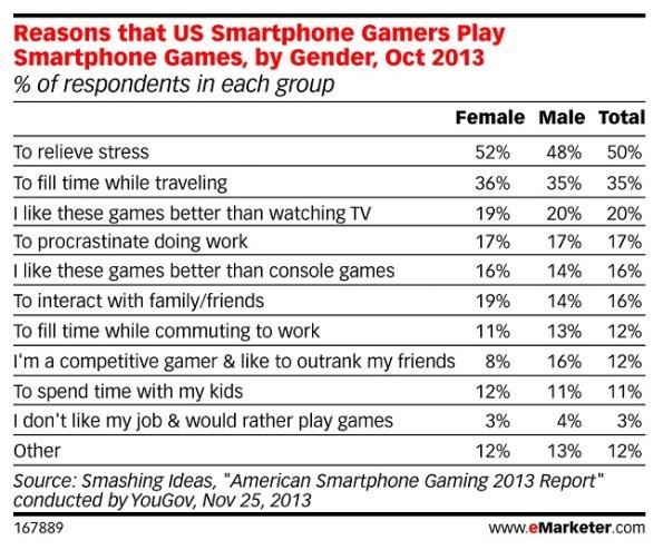 SmartphoneGamers